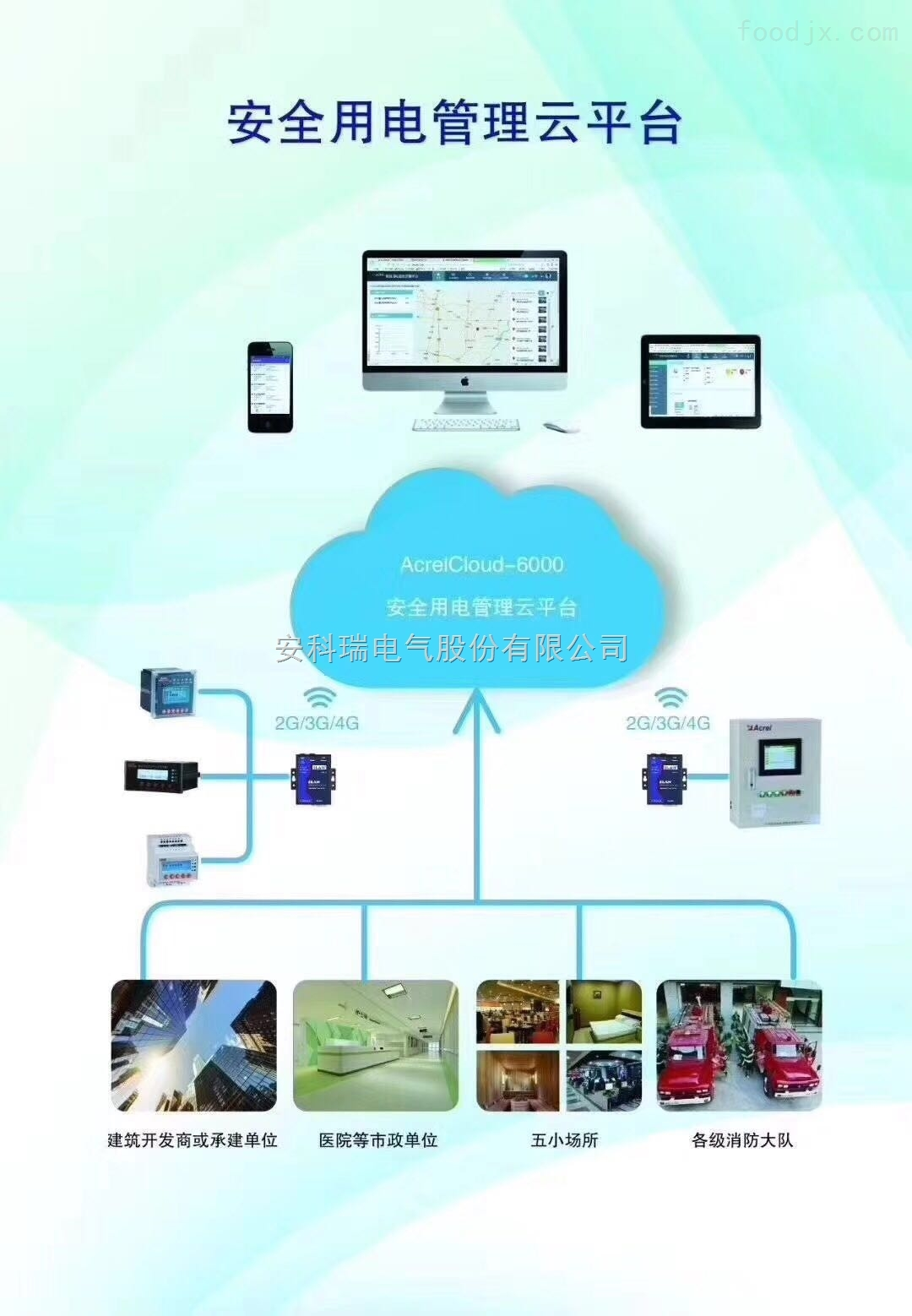城市智慧用电安全用电管理云平台