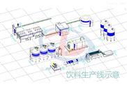 NFC工艺南瓜饮料生产线设备