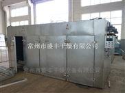 CT-C-矿粉烘干机