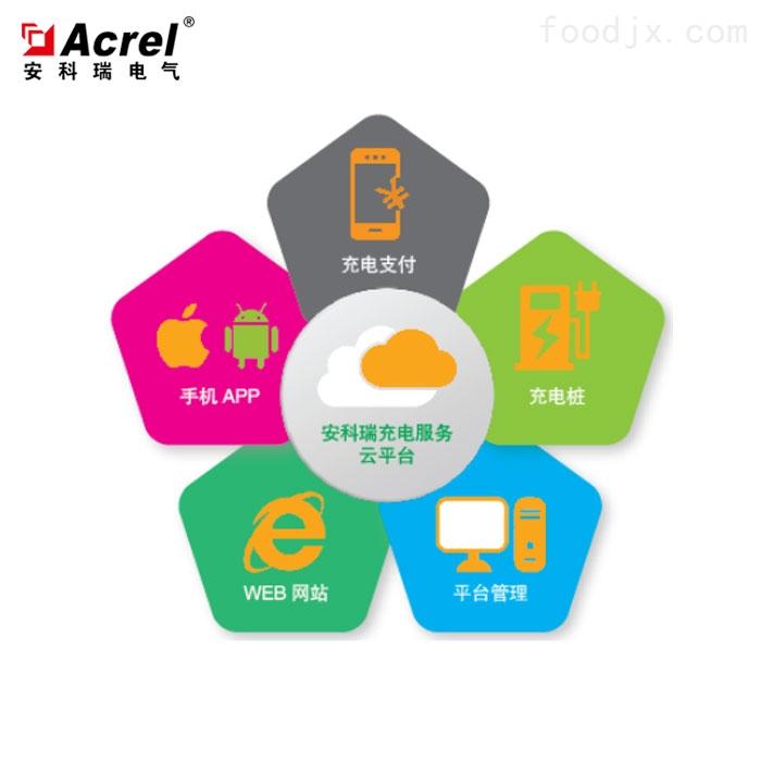 安科瑞充电桩智能充电网络平台
