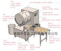 多功能電磁烙餅機 精度高