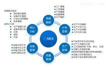 MES系統與ERP系統的數據交互
