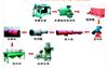 有機無機肥設備工藝流程