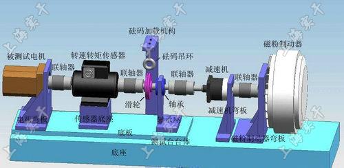 检测内燃机转矩测试仪图片